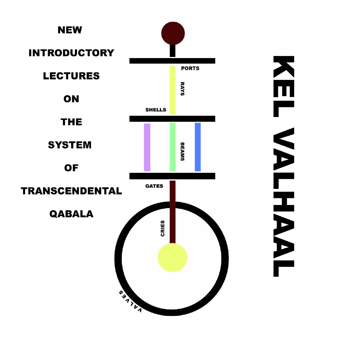 Kel Valhaal new album