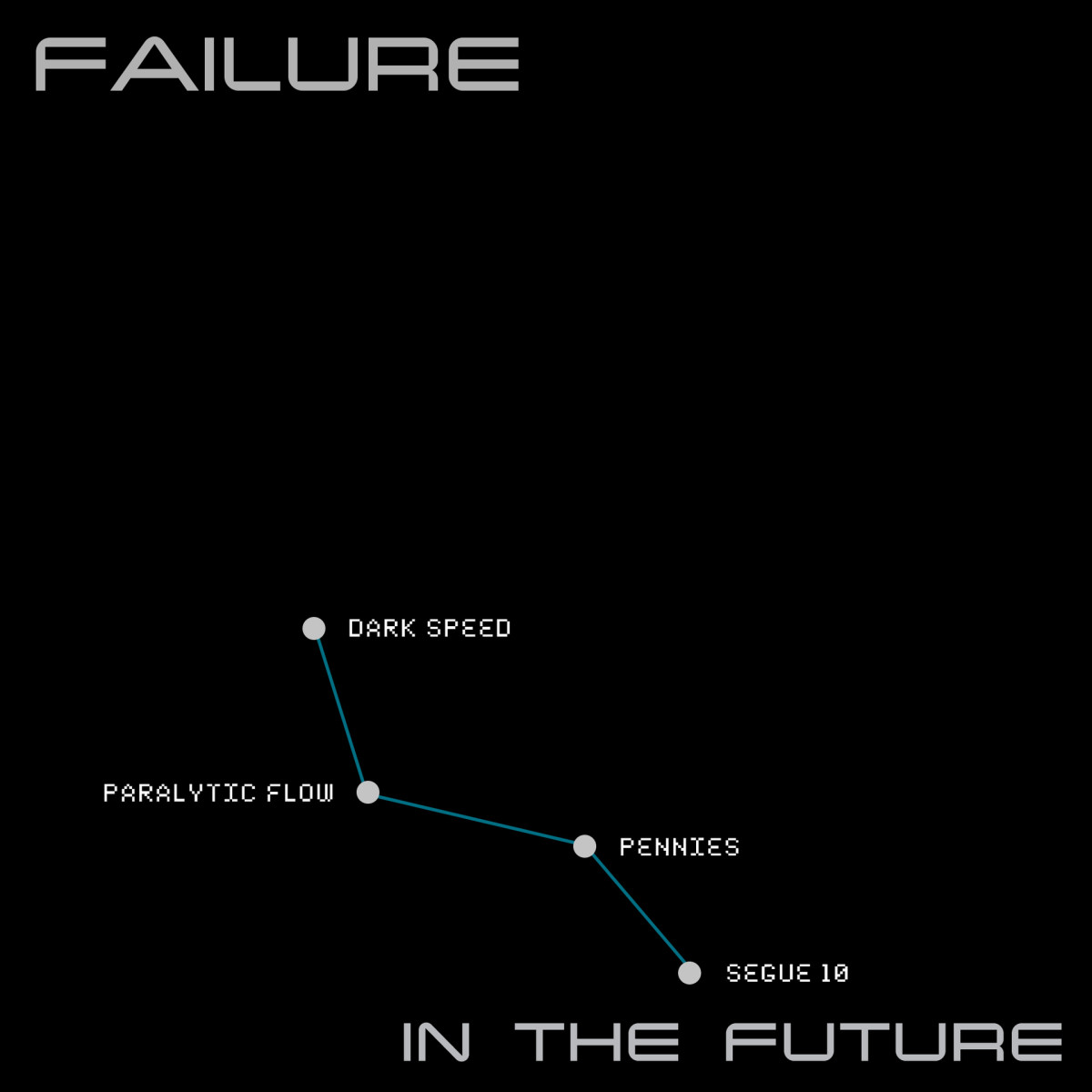 Failure new EP in the Future