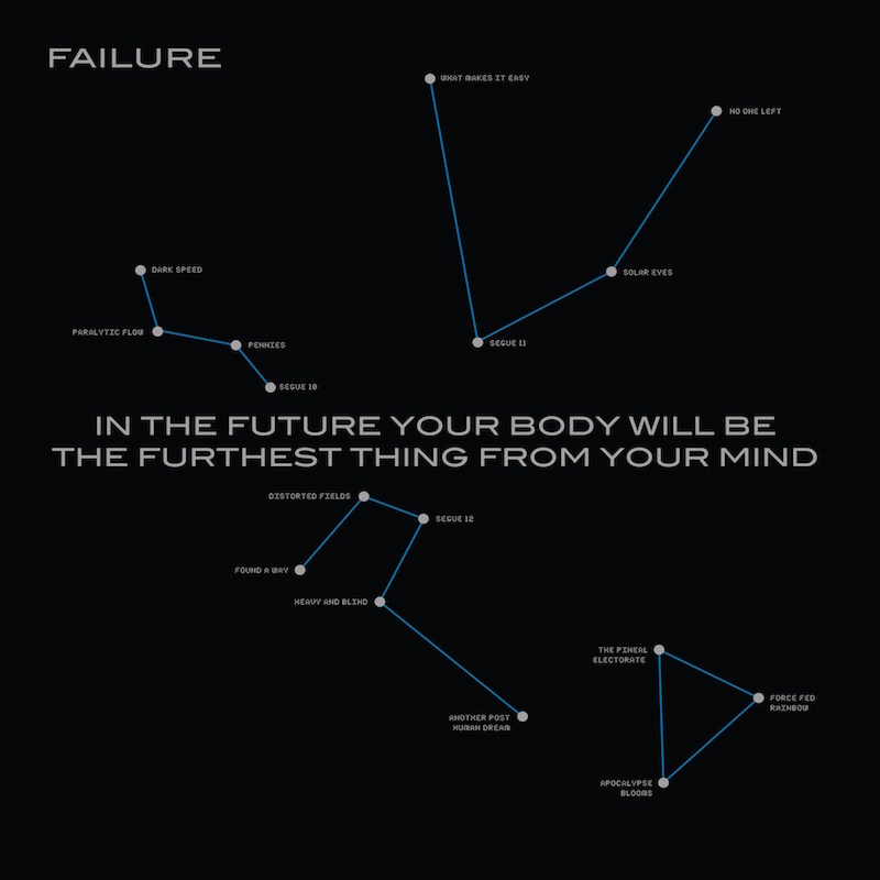Failure In the Future review