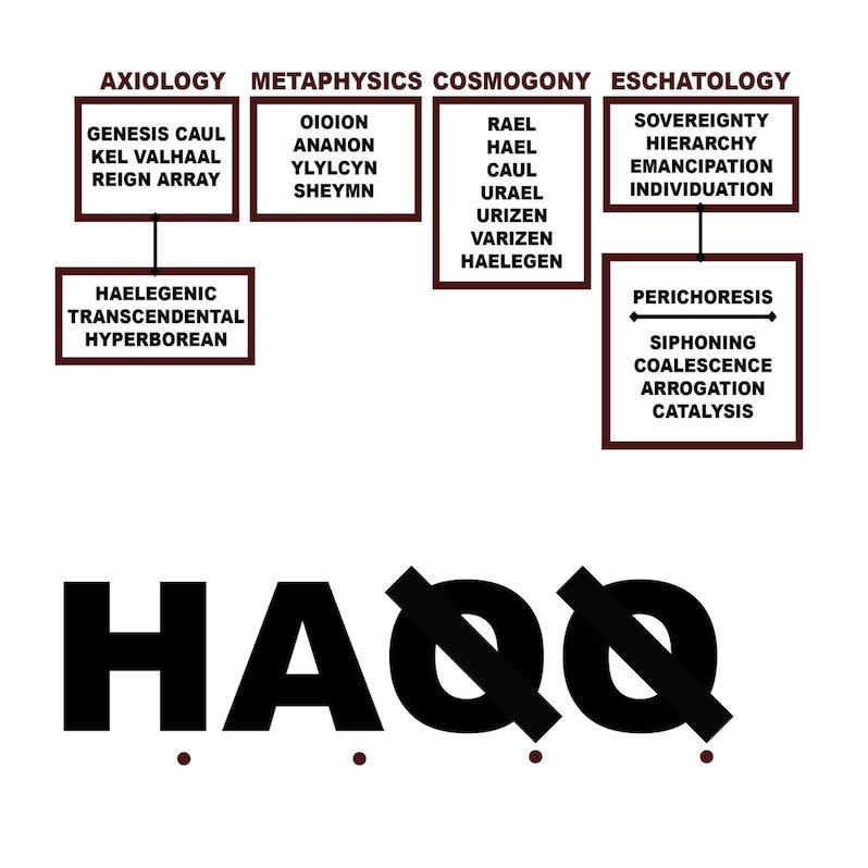 Liturgy new album H.A.Q.Q.